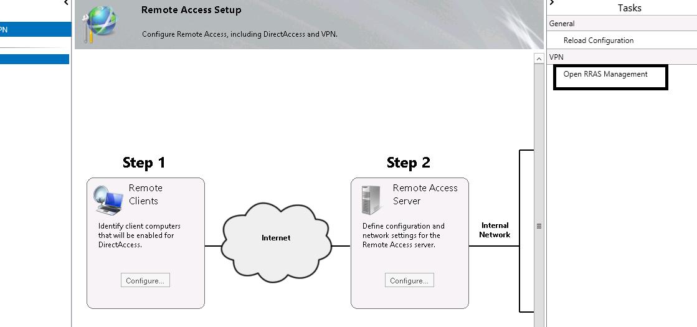 Remote access vpn server